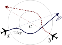 Case Study: Formal Verification of Curved Flight Collision Avoidance Maneuvers